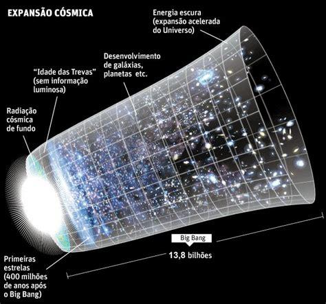 Qual é o tamanho do Universo?   Galeria do Meteorito