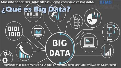 Que es big data, definicion y noticias   YouTube