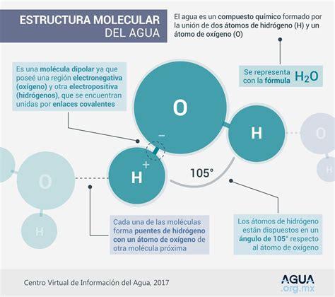¿Qué es el agua   Propiedades quimicas del agua, Molecula ...