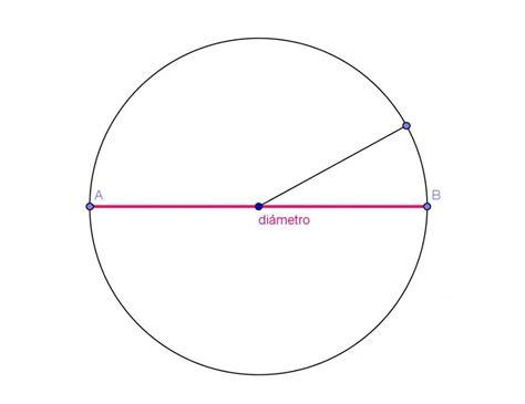 ¿Qué es el diámetro?