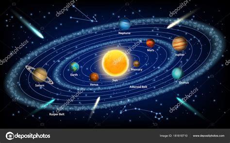 ¿Que es el sistema solar? ️ » Respuestas.tips