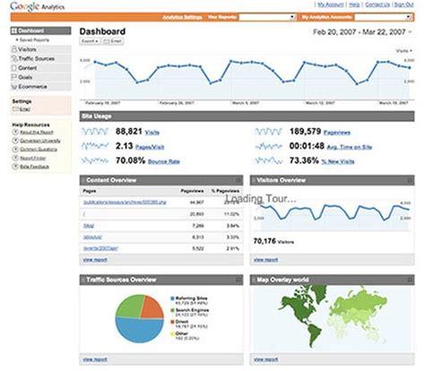 ¿Qué es Google Analytics? ¿Para qué sirve?