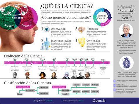 ¿Qué es la ciencia?  infografía  | Humanidades