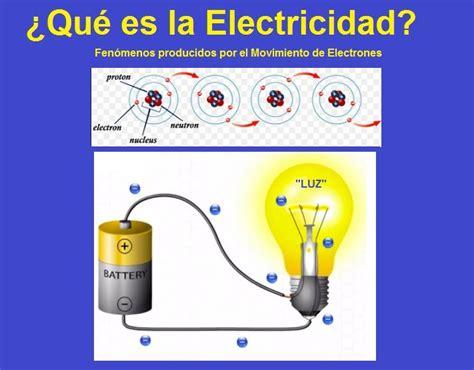 ¿Qué es la Electricidad? Electricidad Basica