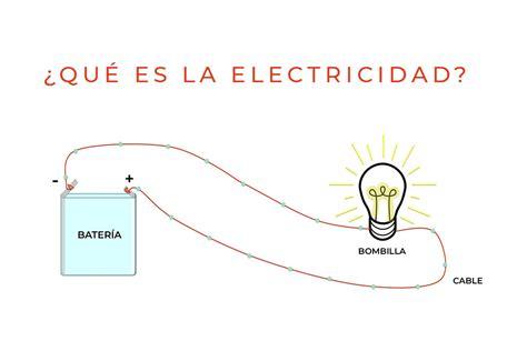 ¿Qué es la electricidad?   eres ciencia