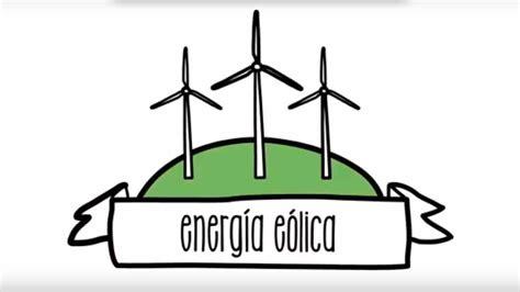 ¿Qué es la energía eólica?   Sostenibilidad   ACCIONA ...