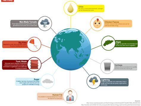 ¿Que es la energía renovable?