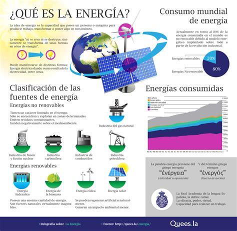 ¿Qué es la energía? Definición concepto y significado