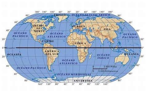 ¿Qué es Meridiano? » Su Definición y Significado [2019]