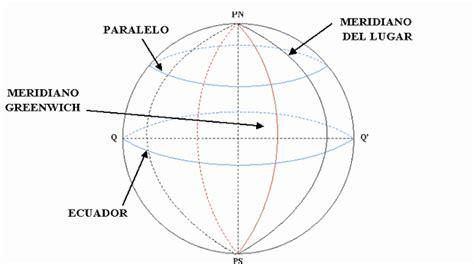 ¿Qué es Paralelo?   Su Definición, Concepto y Significado