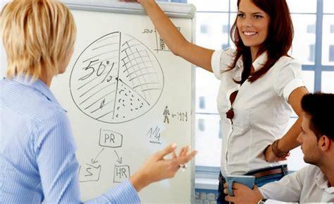 ¿Qué es Psicología Empresarial? » Su Definición y ...