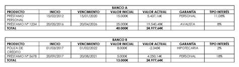 ¿Qué es un pool bancario? – AGL – Asesoría García López