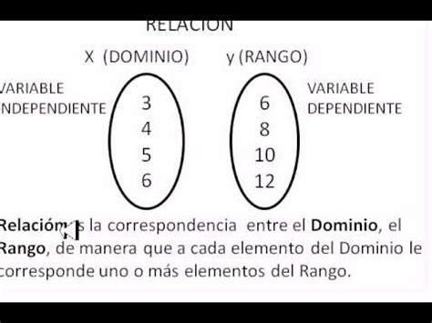 ¿Qué es un Relación Matemática?   YouTube