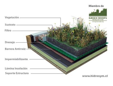 ¿Qué es un Techo Verde?   De Arkitectura