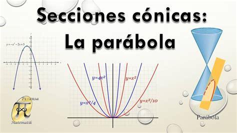 ¿Qué es una parábola? Definición de la parábola en ...