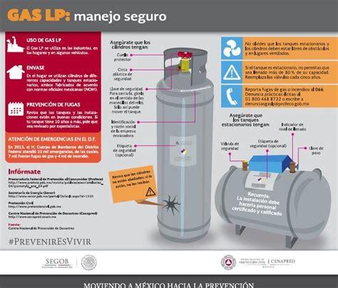 ¿QUE HACER EN CASO DE FUGAS DE GAS? – .:: Info Metrópoli