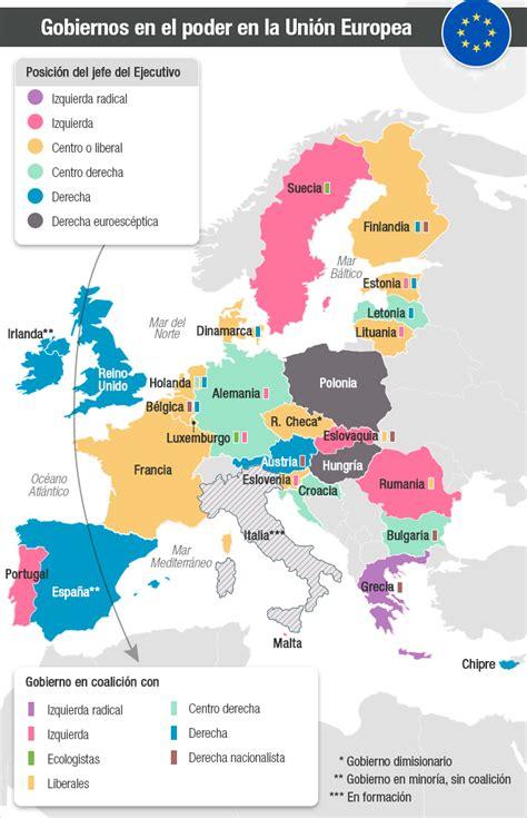 Qué posición política tienen los gobiernos de los países ...