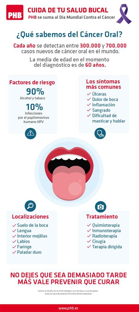 ¿Qué sabemos del Cáncer Oral? | dentist | Pinterest ...