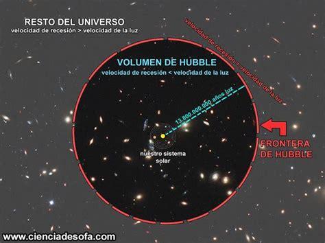 ¿Qué significa realmente el concepto de  universo ...