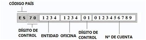 ¿Qué significan los 24 caracteres que forman el código ...