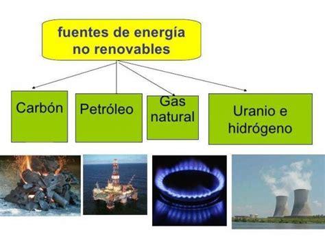 Qué son las energías no renovables   ¡Aquí tienes la ...