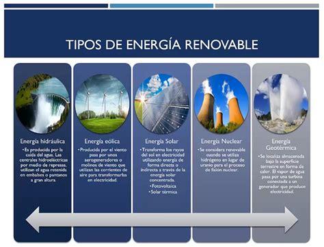 ¿Qué son las energías renovables?   Líder del Emprendimiento