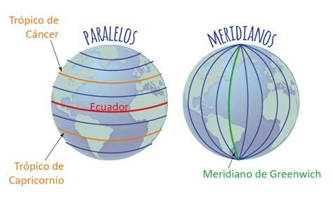 Qué son las líneas imaginarias: meridianos y paralelos ...