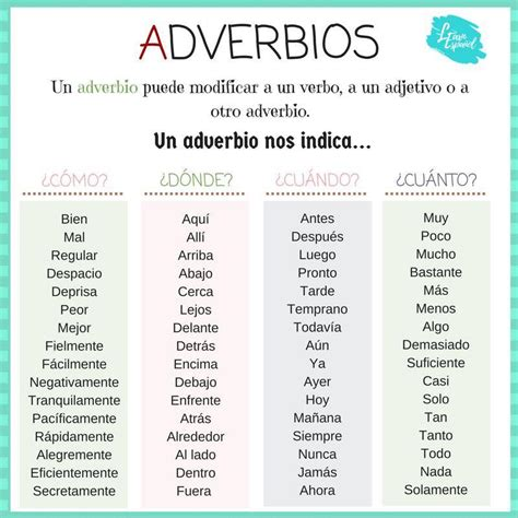 ¡Qué viva el español!: Adverbios