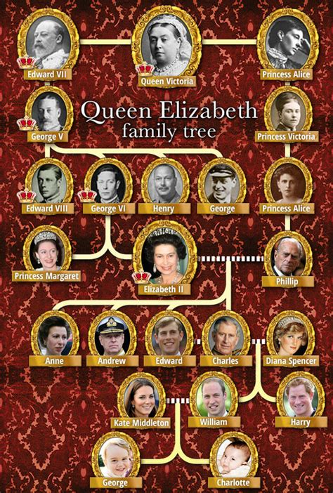 Queen Elizabeth II breaks record as longest serving ...