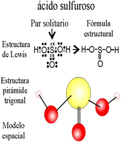 Quimica facil: Formula estructural del acido sulfuroso