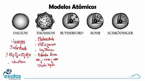 Química: Modelos Atômicos   YouTube
