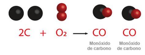 Química: OXÍGENO SOBRE ELEMENTOS