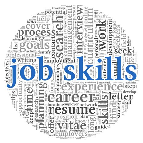Quotes about Job skills  45 quotes