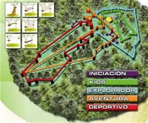 racapadventure: AVENTURA AMAZONIA   VIZNAR, GRANADA