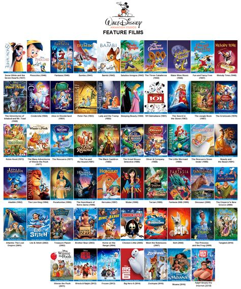 Rank your Top 10 Favorite Disney Animated Feature Films ...