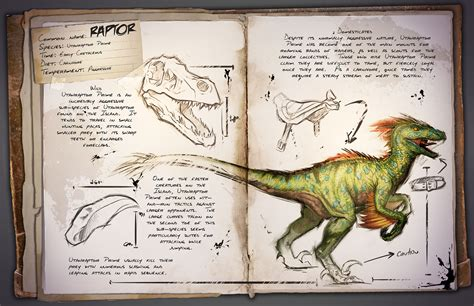 Raptor | ARK: Survival Evolved Wiki | Fandom
