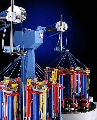 Ratera   Maquinas Trenzadoras   Braiding Machines ...