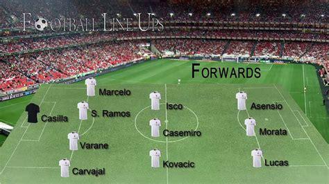 Real Madrid 3 2 Sevilla UEFA SUPER CUP 2016 Real Madrid ...