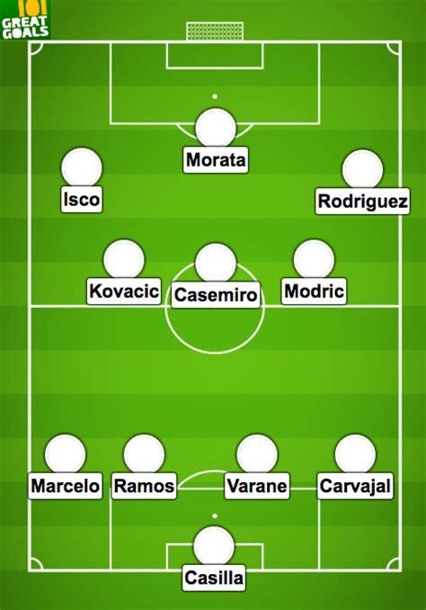 Real Madrid v Sevilla: 2016 Super Cup preview, line ups ...
