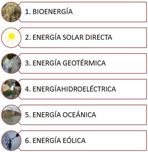 Realidad Energética Renovable con TECNOLOGÍAS LÍMPIAS ...