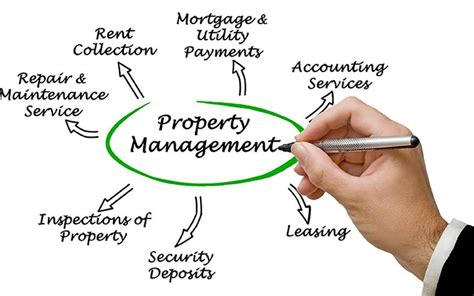 Reasons property owners change Property Management Companies