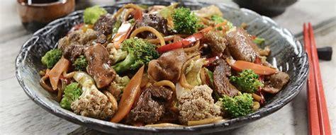 Recetas de comida china fáciles y rápidas   Comida