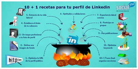Recetas para tu perfil de Linkedin   Inphographic  | Blog ...