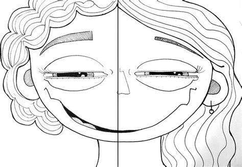 Reconocimiento de caras en la esquizotipia