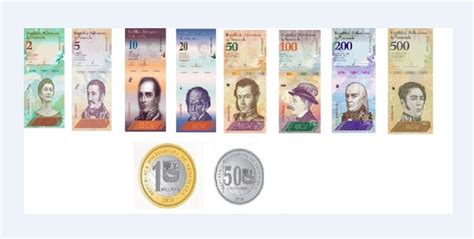 Reconversión monetaria ¿qué tanto se sabe sobre el Bolívar ...