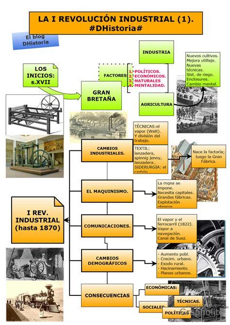 ¡ Recordamos la Historia en el aula!: S.XIX   Revolución ...