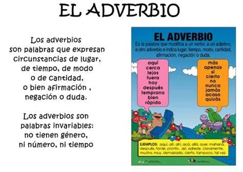RECURSOS DIGITALES: El adverbio