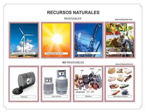 Recursos naturales: Renovables y No renovables ...
