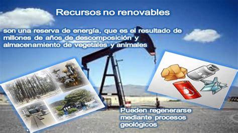 recursos naturales renovables   YouTube