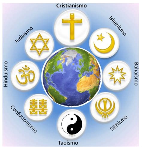 Recursos Religion Católica: Grandes Religiones